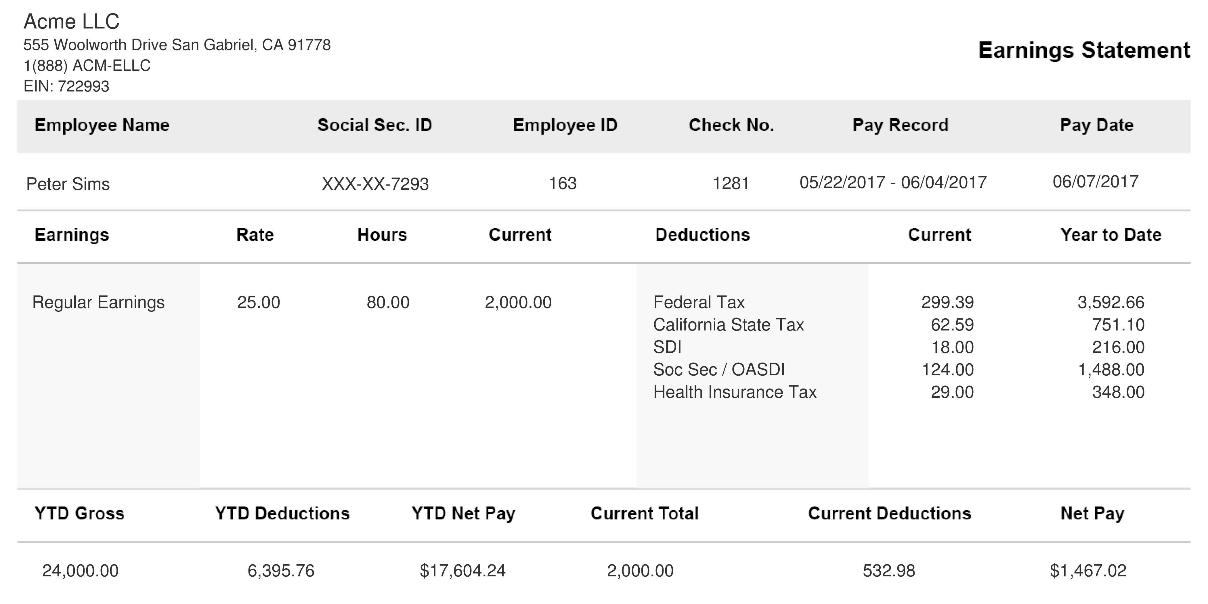 1099 Pay Stub Template Free from www.thepaystubs.com